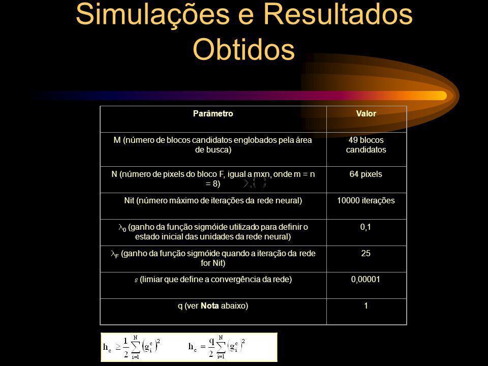 Simulações e Resultados Obtidos ParâmetroValor M (número de blocos candidatos englobados pela área de busca) 49 blocos candidatos N (número de pixels