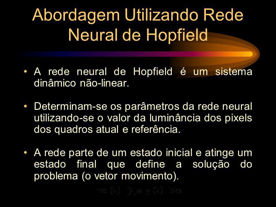 Abordagem Utilizando Rede Neural de Hopfield A rede neural de Hopfield é um sistema dinâmico não-linear. Determinam-se os parâmetros da rede neural ut