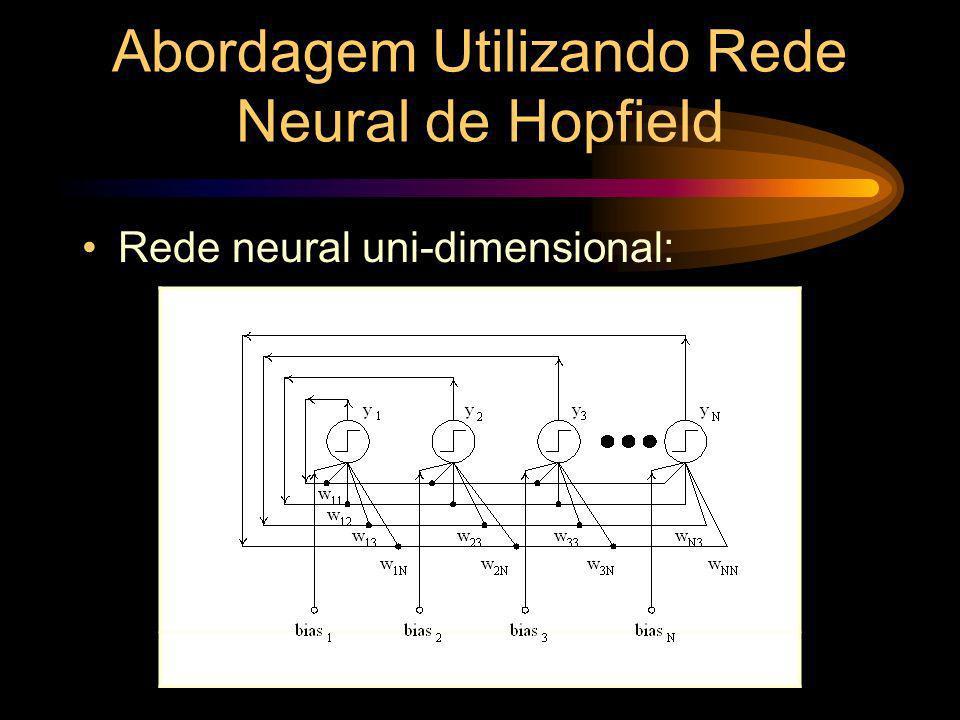 Abordagem Utilizando Rede Neural de Hopfield A rede converge para um ponto de equilíbrio estável se: 1) a atualização das suas unidades for assíncrona e usar a função threshold, 2) W simétrica e W ii 0.
