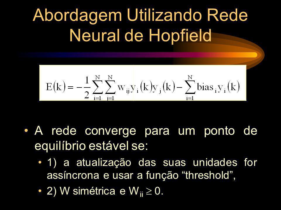 Abordagem Utilizando Rede Neural de Hopfield Para problemas de otimização utilizando redes neurais de Hopfield: onde: E j é a expressão da função pseudo-energia da restrição j; R j é o peso da restrição j.