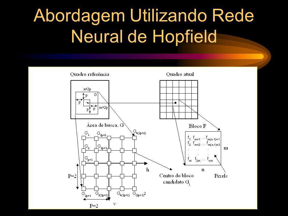 Perspectivas Futuras Desenvolver método para melhor ajustar os parâmetros das redes neurais visando menor dependência dos blocos e maior velocidade de convergência.