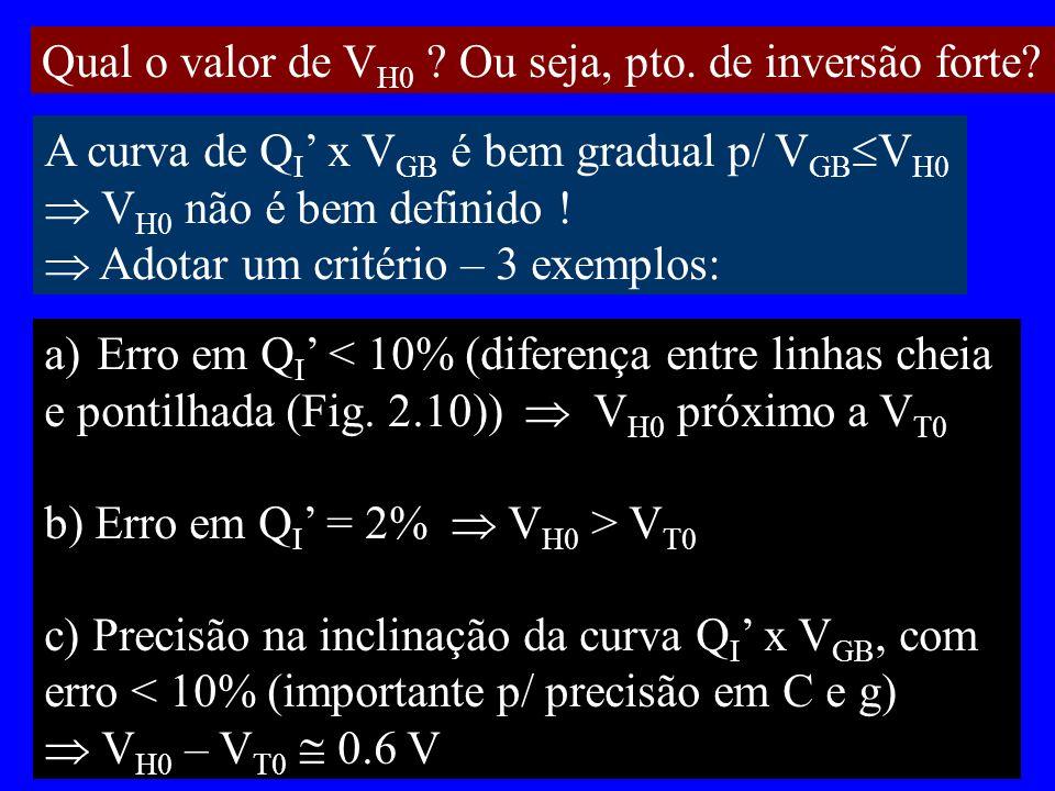 Qual o valor de V H0 . Ou seja, pto. de inversão forte.