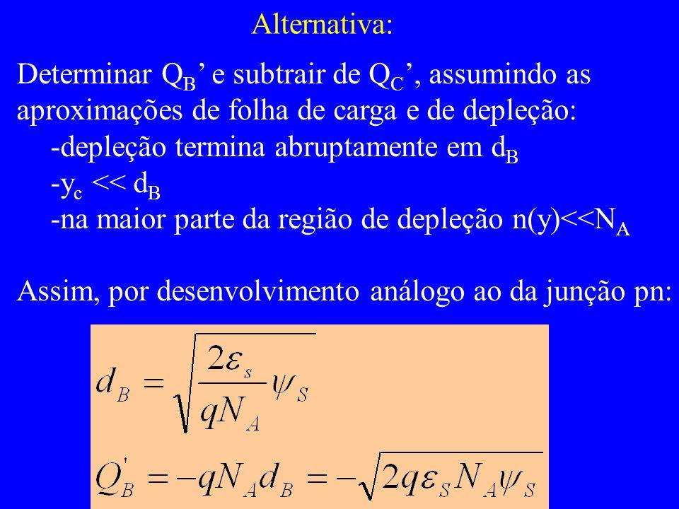 Alternativa: Determinar Q B e subtrair de Q C, assumindo as aproximações de folha de carga e de depleção: -depleção termina abruptamente em d B -y c << d B -na maior parte da região de depleção n(y)<<N A Assim, por desenvolvimento análogo ao da junção pn: