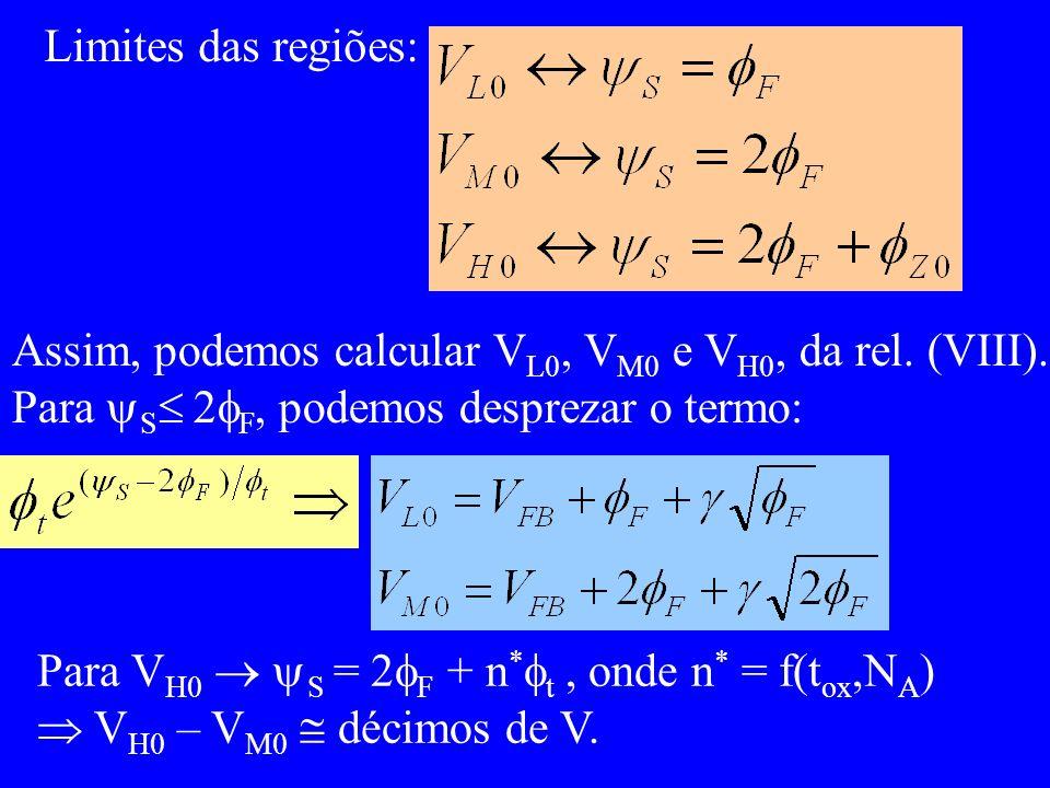 Limites das regiões: Assim, podemos calcular V L0, V M0 e V H0, da rel.