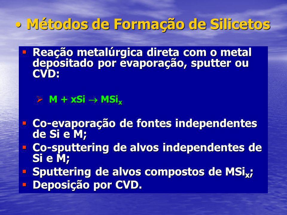 Métodos de Formação de SilicetosMétodos de Formação de Silicetos Reação metalúrgica direta com o metal depositado por evaporação, sputter ou CVD: Reação metalúrgica direta com o metal depositado por evaporação, sputter ou CVD: M + xSi MSi x M + xSi MSi x Co-evaporação de fontes independentes de Si e M; Co-evaporação de fontes independentes de Si e M; Co-sputtering de alvos independentes de Si e M; Co-sputtering de alvos independentes de Si e M; Sputtering de alvos compostos de MSi x ; Sputtering de alvos compostos de MSi x ; Deposição por CVD.