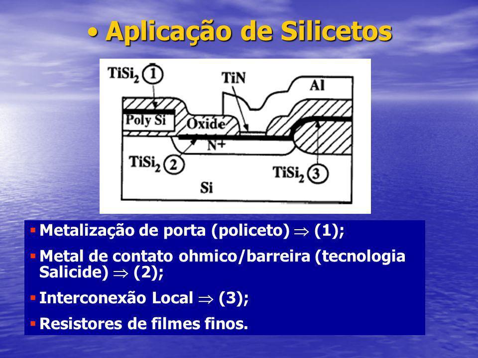 Aplicação de SilicetosAplicação de Silicetos Metalização de porta (policeto) (1); Metal de contato ohmico/barreira (tecnologia Salicide) (2); Interconexão Local (3); Resistores de filmes finos.