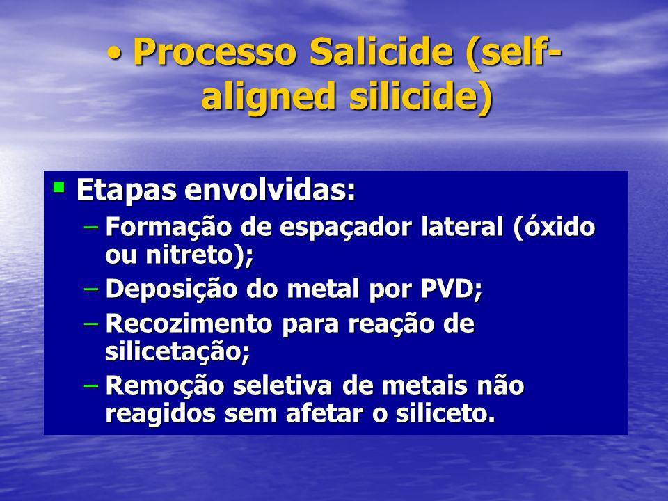 Processo Salicide (self- aligned silicide)Processo Salicide (self- aligned silicide) Etapas envolvidas: Etapas envolvidas: –Formação de espaçador lateral (óxido ou nitreto); –Deposição do metal por PVD; –Recozimento para reação de silicetação; –Remoção seletiva de metais não reagidos sem afetar o siliceto.