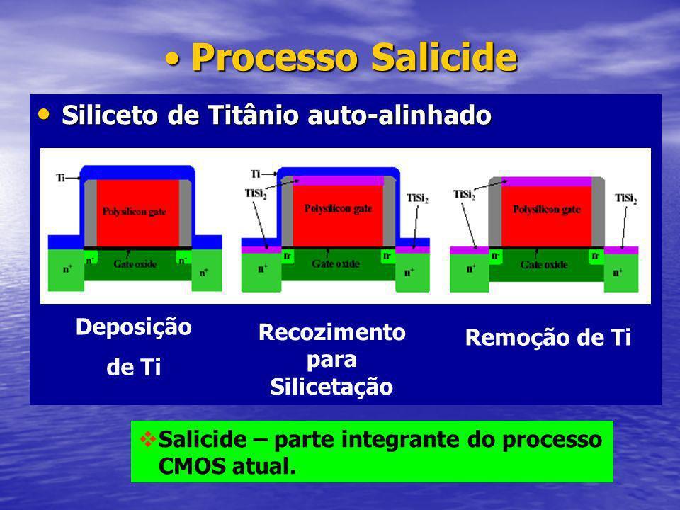 Processo SalicideProcesso Salicide Siliceto de Titânio auto-alinhado Siliceto de Titânio auto-alinhado Deposição de Ti Recozimento para Silicetação Remoção de Ti Salicide – parte integrante do processo CMOS atual.