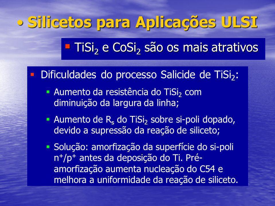 Silicetos para Aplicações ULSISilicetos para Aplicações ULSI TiSi 2 e CoSi 2 são os mais atrativos TiSi 2 e CoSi 2 são os mais atrativos Dificuldades do processo Salicide de TiSi 2 : Aumento da resistência do TiSi 2 com diminuição da largura da linha; Aumento de R s do TiSi 2 sobre si-poli dopado, devido a supressão da reação de siliceto; Solução: amorfização da superfície do si-poli n + /p + antes da deposição do Ti.
