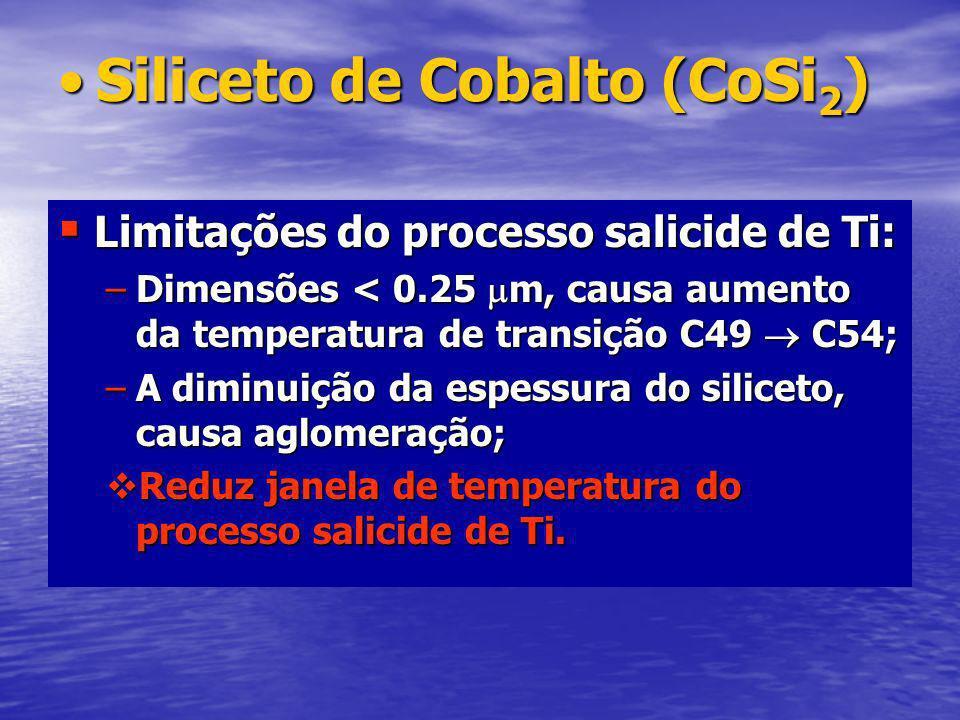 Siliceto de Cobalto (CoSi 2 )Siliceto de Cobalto (CoSi 2 ) Limitações do processo salicide de Ti: Limitações do processo salicide de Ti: –Dimensões < 0.25 m, causa aumento da temperatura de transição C49 C54; –A diminuição da espessura do siliceto, causa aglomeração; Reduz janela de temperatura do processo salicide de Ti.
