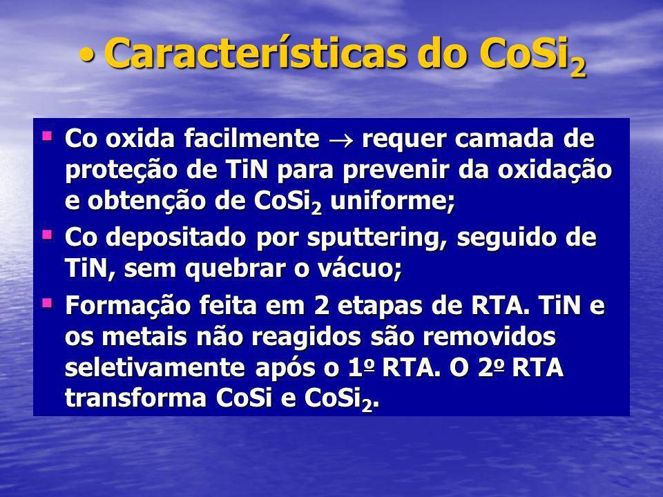 Co oxida facilmente requer camada de proteção de TiN para prevenir da oxidação e obtenção de CoSi 2 uniforme; Co oxida facilmente requer camada de proteção de TiN para prevenir da oxidação e obtenção de CoSi 2 uniforme; Co depositado por sputtering, seguido de TiN, sem quebrar o vácuo; Co depositado por sputtering, seguido de TiN, sem quebrar o vácuo; Formação feita em 2 etapas de RTA.