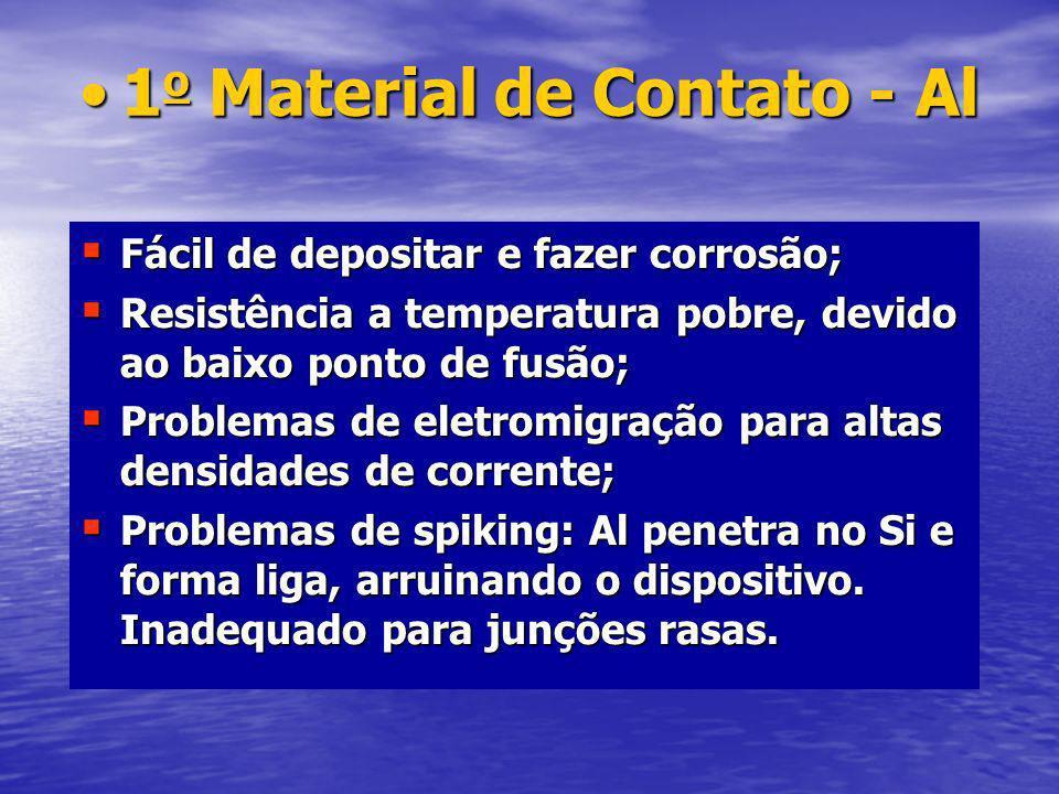 1 o Material de Contato - Al1 o Material de Contato - Al Fácil de depositar e fazer corrosão; Fácil de depositar e fazer corrosão; Resistência a temperatura pobre, devido ao baixo ponto de fusão; Resistência a temperatura pobre, devido ao baixo ponto de fusão; Problemas de eletromigração para altas densidades de corrente; Problemas de eletromigração para altas densidades de corrente; Problemas de spiking: Al penetra no Si e forma liga, arruinando o dispositivo.