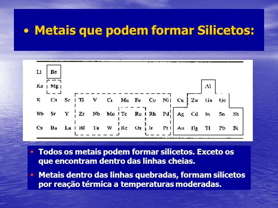 Au-SiAu-Si Reativo com mistura substancial mesmo a baixas temperaturas; Reativo com mistura substancial mesmo a baixas temperaturas; Tendência de formação de ligas, mais do que siliceto; Tendência de formação de ligas, mais do que siliceto; Observa envelhecimento Observa envelhecimento Pd-SiPd-Si Reativo em reações térmicas; Reativo em reações térmicas; Forma PdSi a 700 ºC; Forma PdSi a 700 ºC; Pd 2 Si – rejeita dopantes (As, P, etc.) fazendo deslocar para a interface Si-siliceto, aumentando a concentração de dopante na superfície.