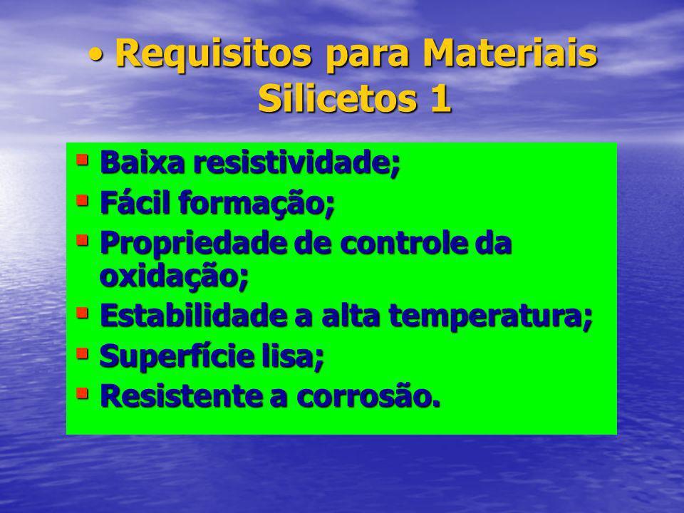 Pt-SiPt-Si Pt 2 Si (200-500 ºC) e PtSi (300 ºC); Pt 2 Si (200-500 ºC) e PtSi (300 ºC); Observa rejeição de dopantes; Observa rejeição de dopantes; Forma uma das barreiras mais altas resistência de contato alto.