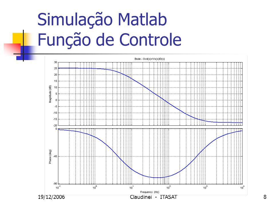 19/12/2006Claudinei - ITASAT19 SPICE – Ondulação da Tensão de Saída Vout Ripple 46,2 mV