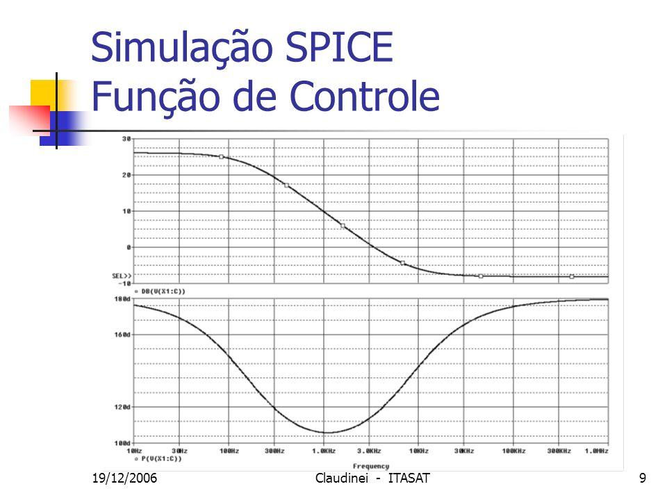 19/12/2006Claudinei - ITASAT20 Medido – Ondulação da Tensão de Saída Vout Ripple 46 mV