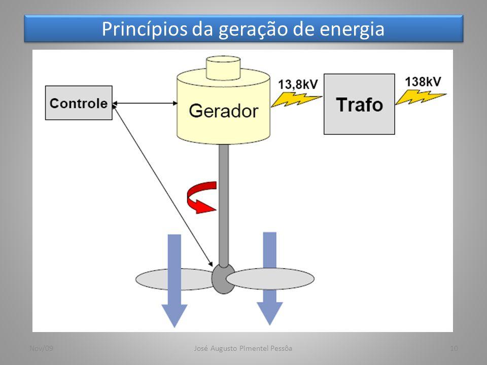 Princípios da geração de energia 10Nov/09José Augusto Pimentel Pessôa