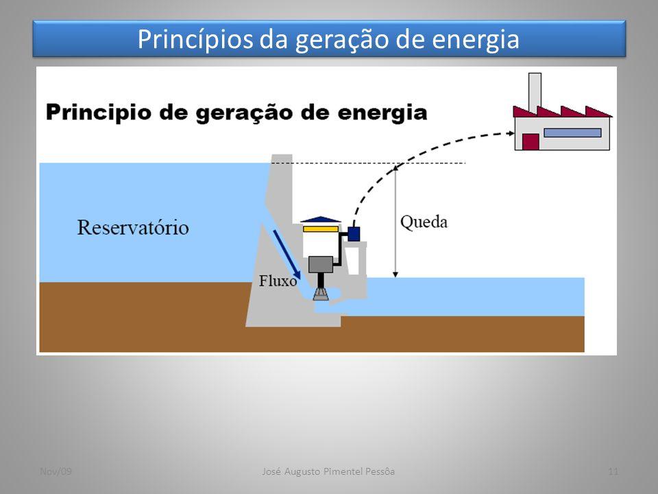 Princípios da geração de energia 11Nov/09José Augusto Pimentel Pessôa