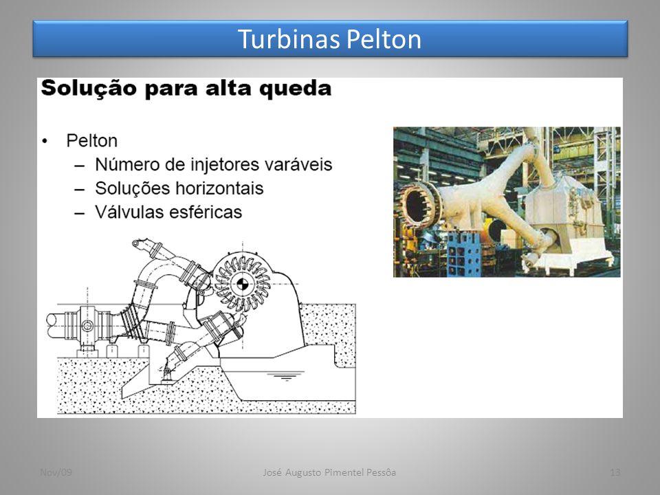 Turbinas Pelton Nov/09José Augusto Pimentel Pessôa13