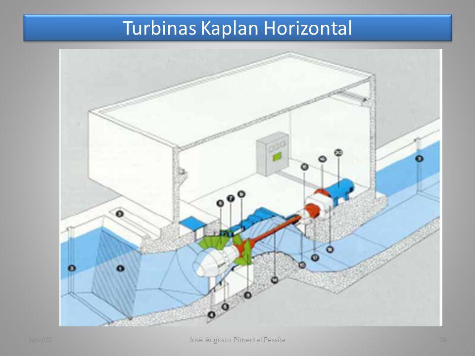 Turbinas Kaplan Horizontal Nov/09José Augusto Pimentel Pessôa18