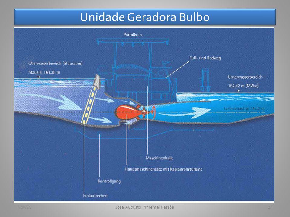Unidade Geradora Bulbo 24Nov/09José Augusto Pimentel Pessôa