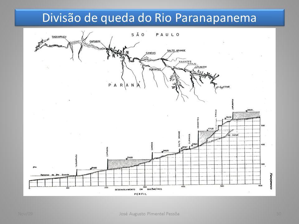 Divisão de queda do Rio Paranapanema 30Nov/09José Augusto Pimentel Pessôa