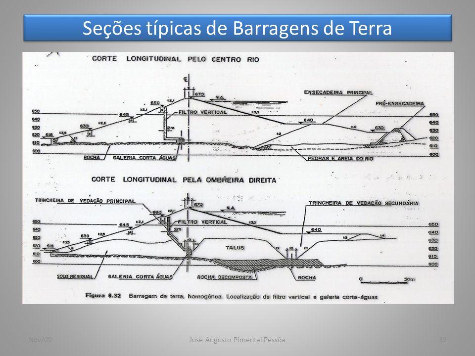 Seções típicas de Barragens de Terra 32Nov/09José Augusto Pimentel Pessôa