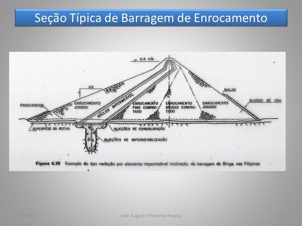 Seção Típica de Barragem de Enrocamento 34Nov/09José Augusto Pimentel Pessôa