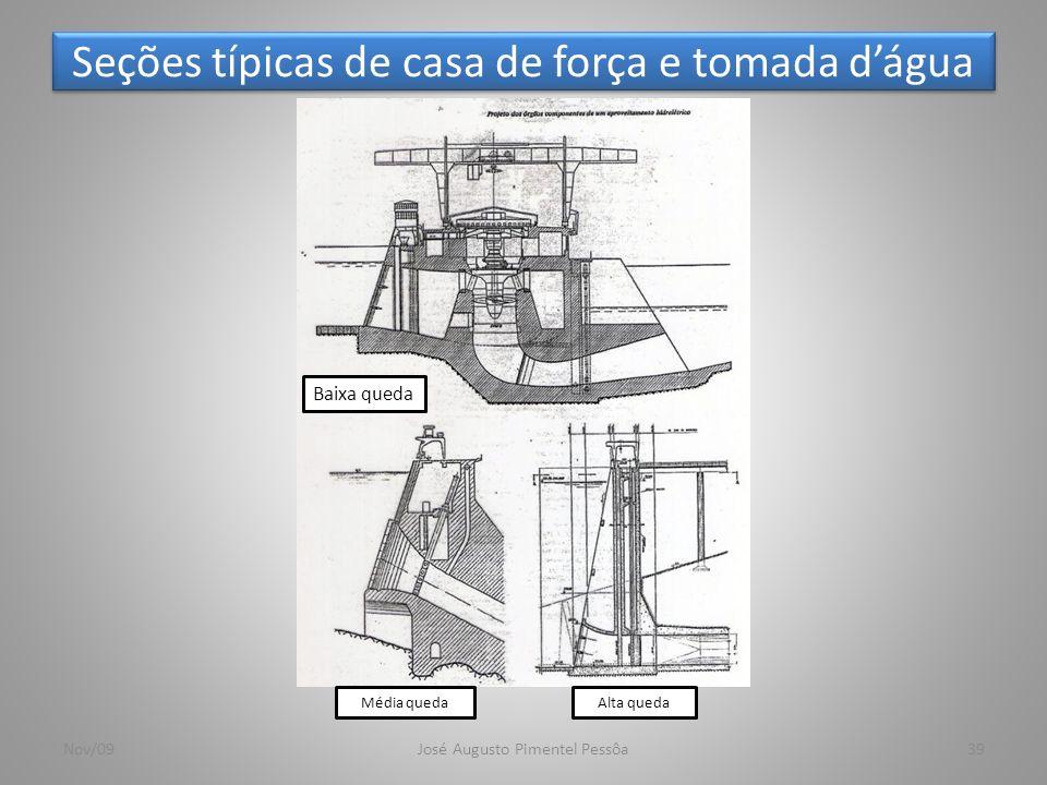 Seções típicas de casa de força e tomada dágua 39Nov/09José Augusto Pimentel Pessôa Baixa queda Média quedaAlta queda