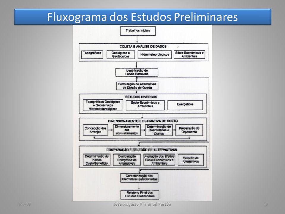 Fluxograma dos Estudos Preliminares 49Nov/09José Augusto Pimentel Pessôa