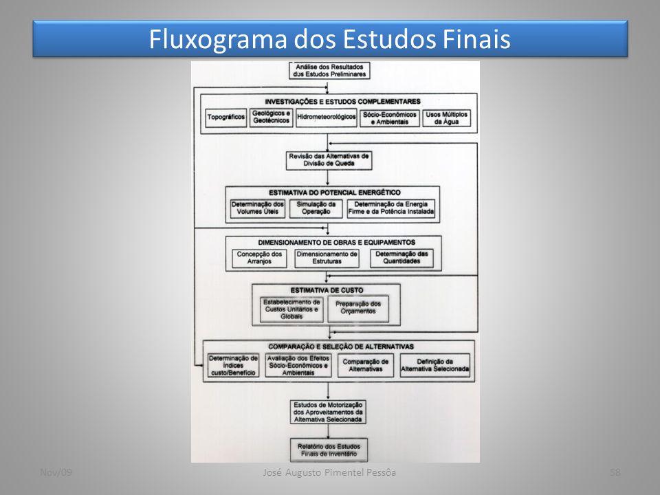 Fluxograma dos Estudos Finais 58Nov/09José Augusto Pimentel Pessôa