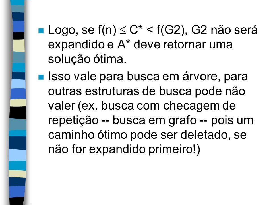 n Logo, se f(n) C* < f(G2), G2 não será expandido e A* deve retornar uma solução ótima. n Isso vale para busca em árvore, para outras estruturas de bu