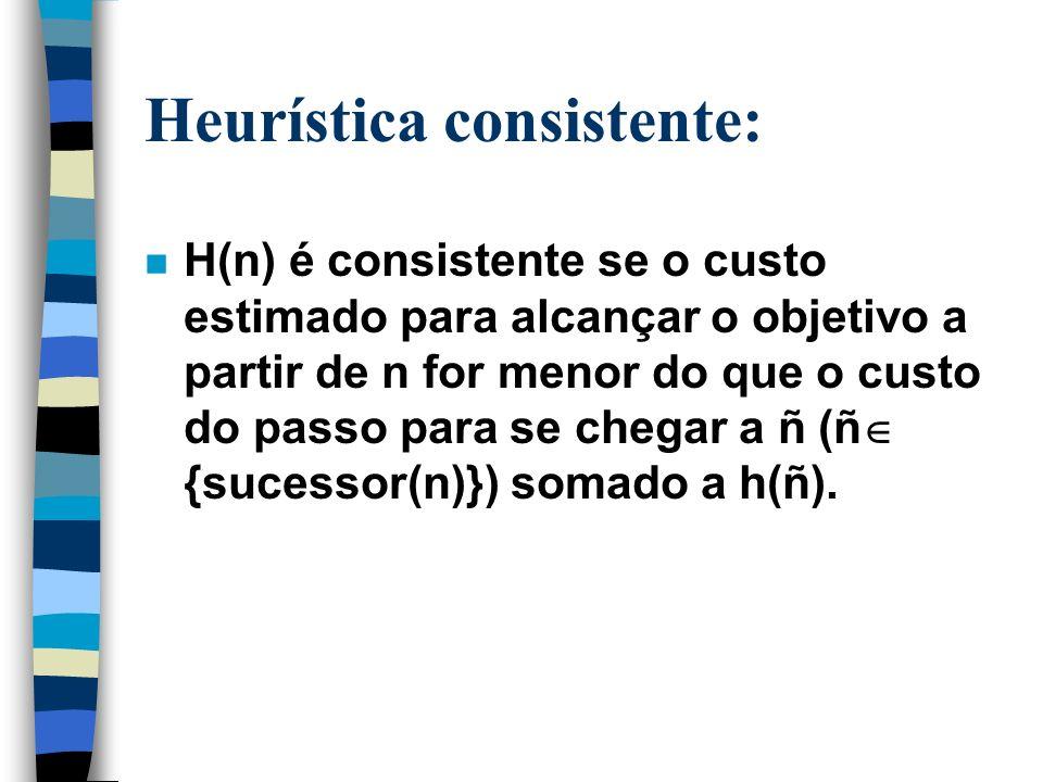 Heurística consistente: n H(n) é consistente se o custo estimado para alcançar o objetivo a partir de n for menor do que o custo do passo para se cheg