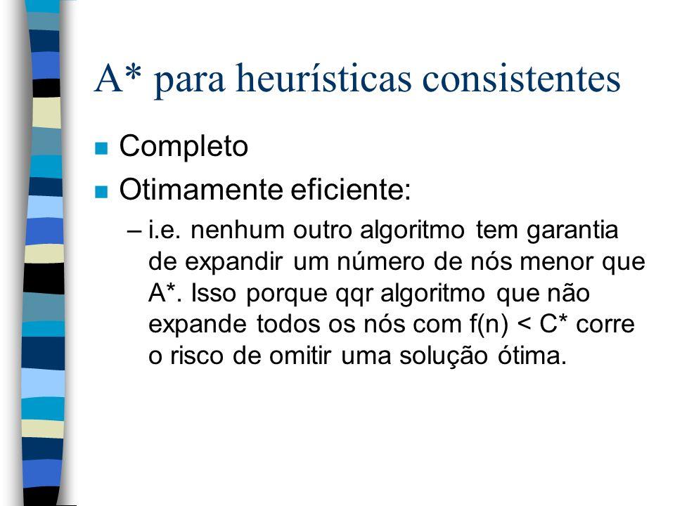 A* para heurísticas consistentes n Completo n Otimamente eficiente: –i.e. nenhum outro algoritmo tem garantia de expandir um número de nós menor que A