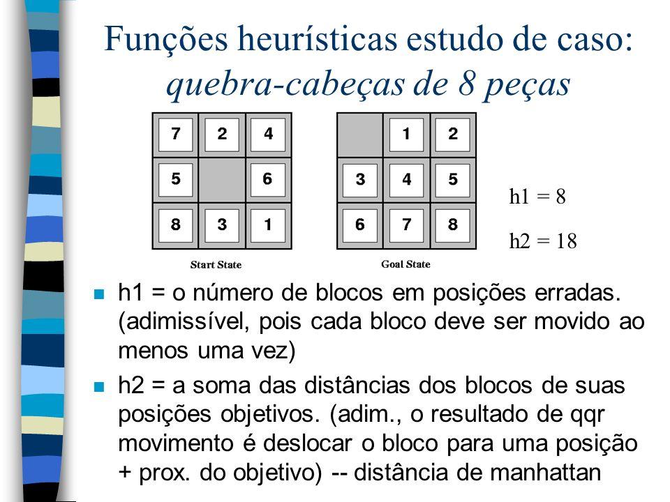 Funções heurísticas estudo de caso: quebra-cabeças de 8 peças n h1 = o número de blocos em posições erradas. (adimissível, pois cada bloco deve ser mo