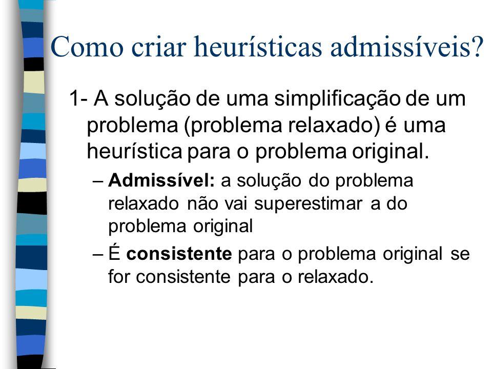 Como criar heurísticas admissíveis? 1- A solução de uma simplificação de um problema (problema relaxado) é uma heurística para o problema original. –A