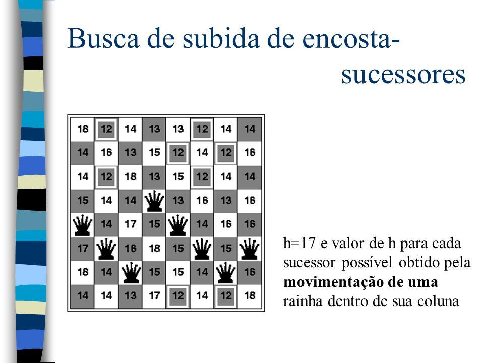 Busca de subida de encosta- sucessores h=17 e valor de h para cada sucessor possível obtido pela movimentação de uma rainha dentro de sua coluna