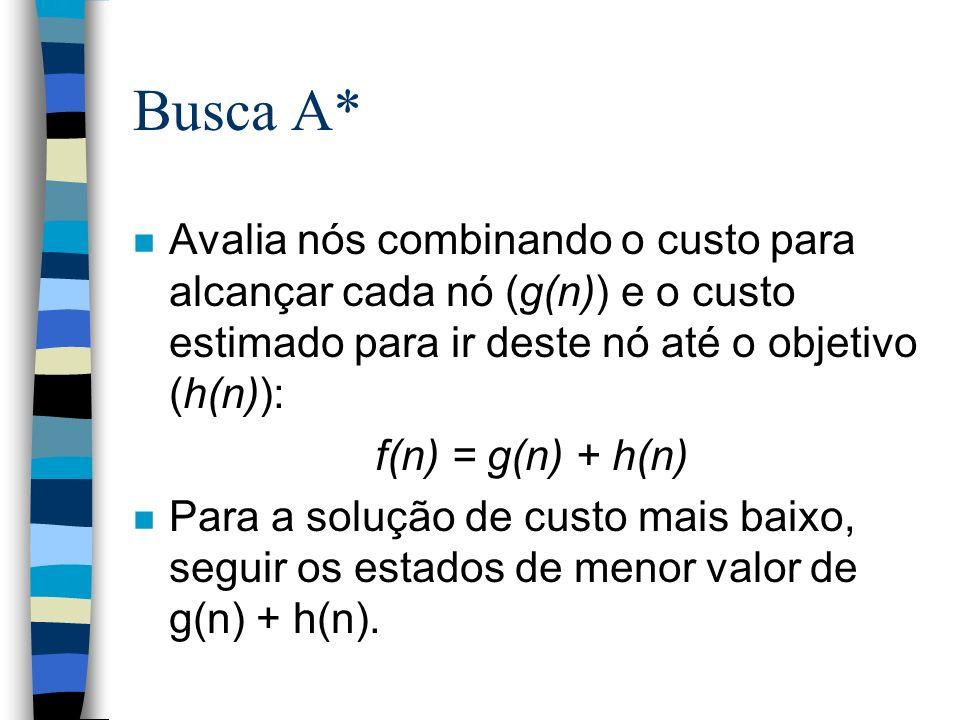 Busca A* n Avalia nós combinando o custo para alcançar cada nó (g(n)) e o custo estimado para ir deste nó até o objetivo (h(n)): f(n) = g(n) + h(n) n