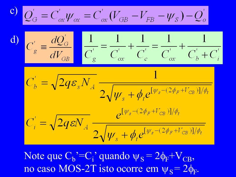 c) d) Note que C b =C i quando S = 2 F +V CB, no caso MOS-2T isto ocorre em S = 2 F.