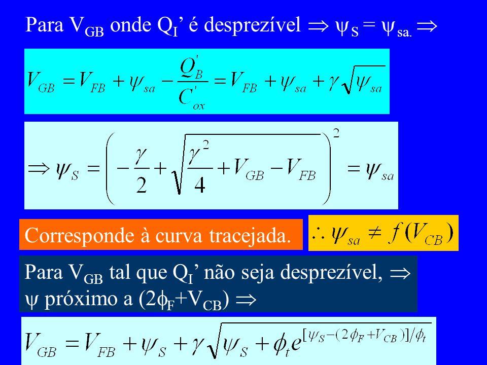 Para V GB onde Q I é desprezível S = sa. Corresponde à curva tracejada.