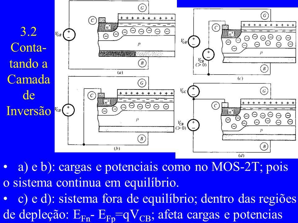 3.2 Conta- tando a Camada de Inversão a) e b): cargas e potenciais como no MOS-2T; pois o sistema continua em equilíbrio.