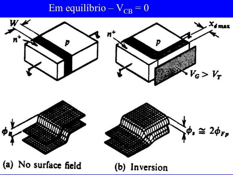 Fora de equilíbrio e V CB (=V R ) > 0