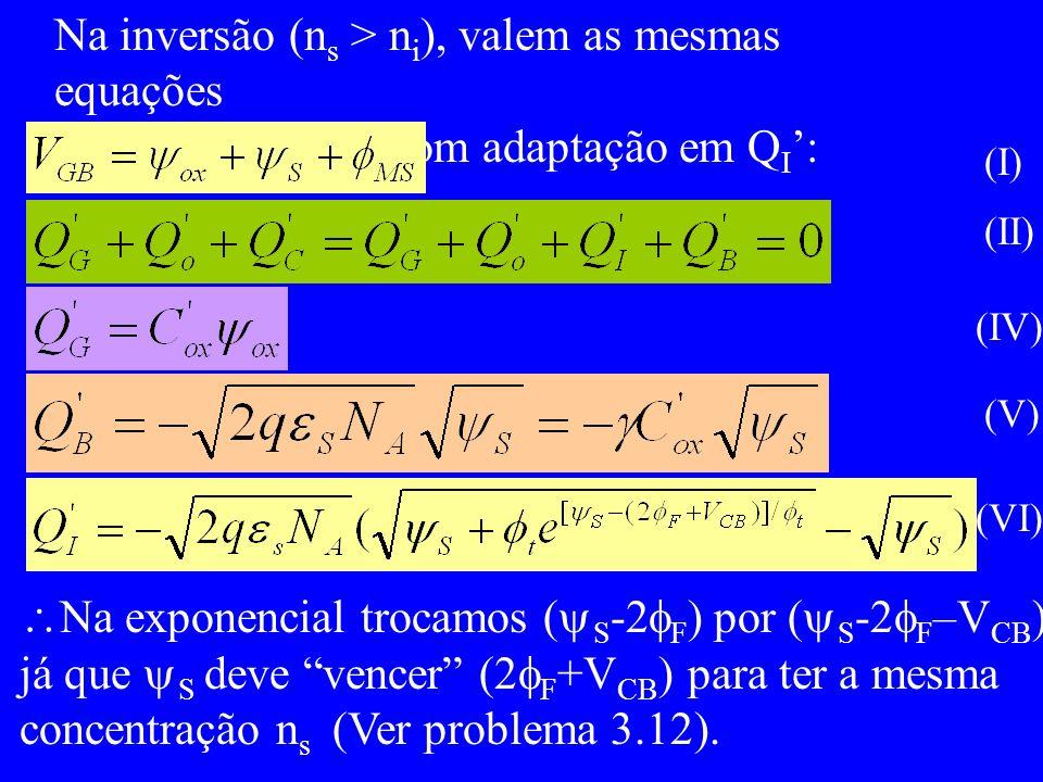 A partir das 5 equações podemos determinar os demais parâmetros como no Cap.2: Dados V GB e V CB, obtém-se S por método numérico.