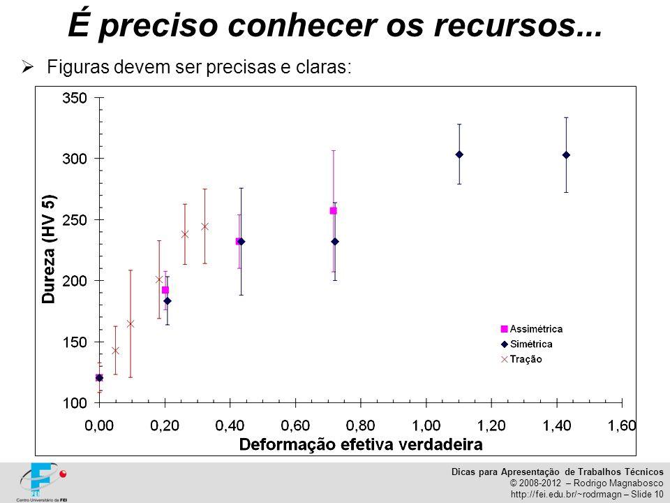 Dicas para Apresentação de Trabalhos Técnicos © 2008-2012 – Rodrigo Magnabosco http://fei.edu.br/~rodrmagn – Slide 10 Figuras devem ser precisas e cla