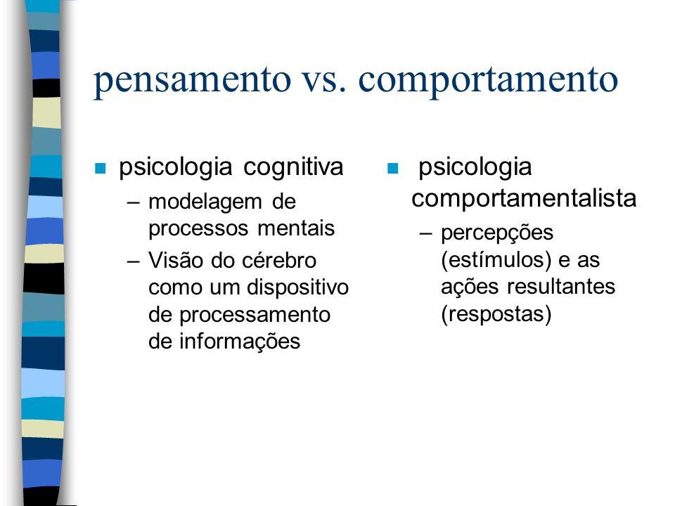 pensamento vs. comportamento n psicologia cognitiva –modelagem de processos mentais –Visão do cérebro como um dispositivo de processamento de informaç