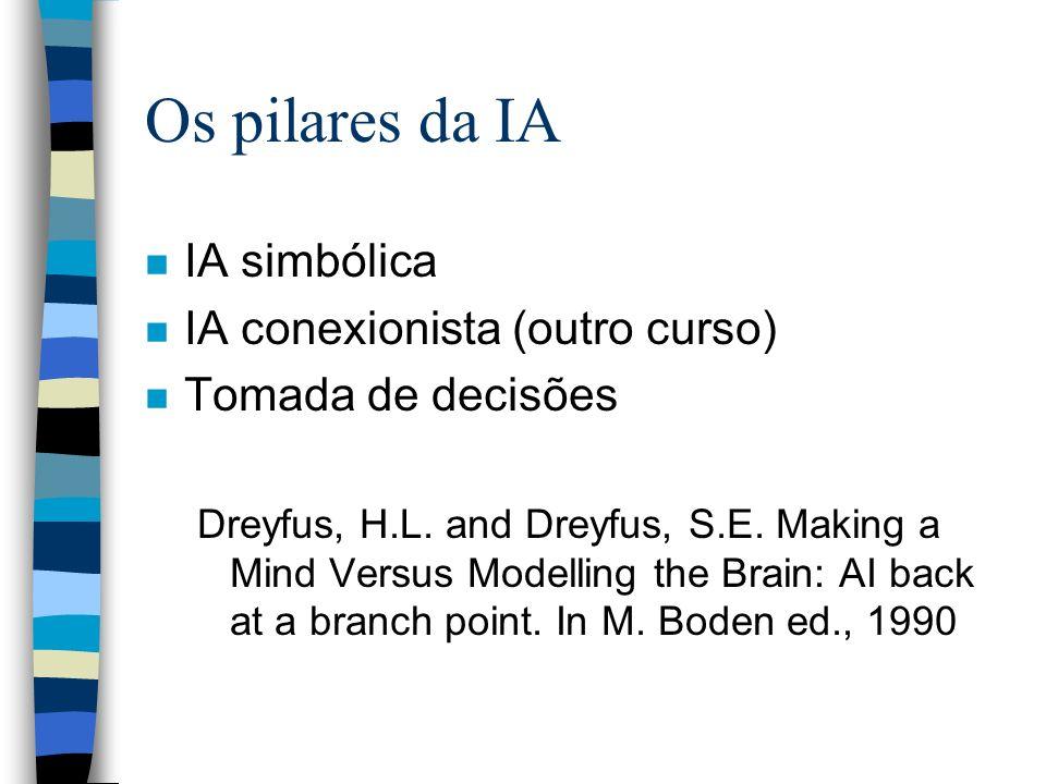 Os pilares da IA n IA simbólica n IA conexionista (outro curso) n Tomada de decisões Dreyfus, H.L. and Dreyfus, S.E. Making a Mind Versus Modelling th