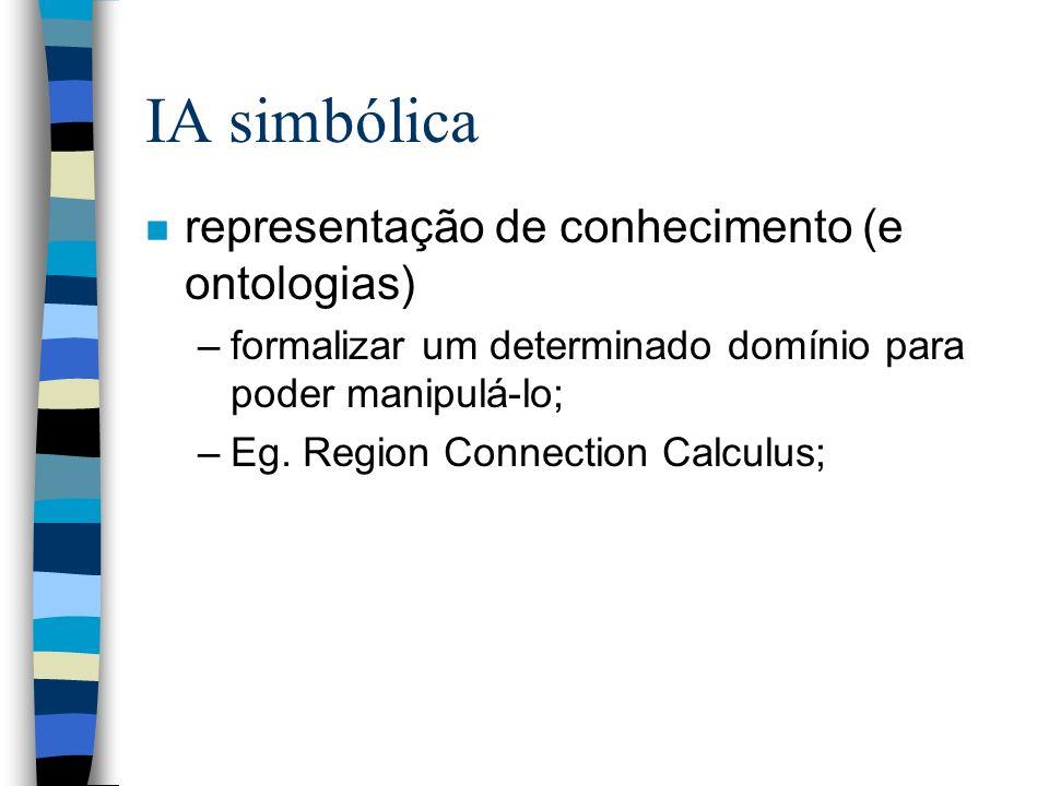 IA simbólica n representação de conhecimento (e ontologias) –formalizar um determinado domínio para poder manipulá-lo; –Eg. Region Connection Calculus