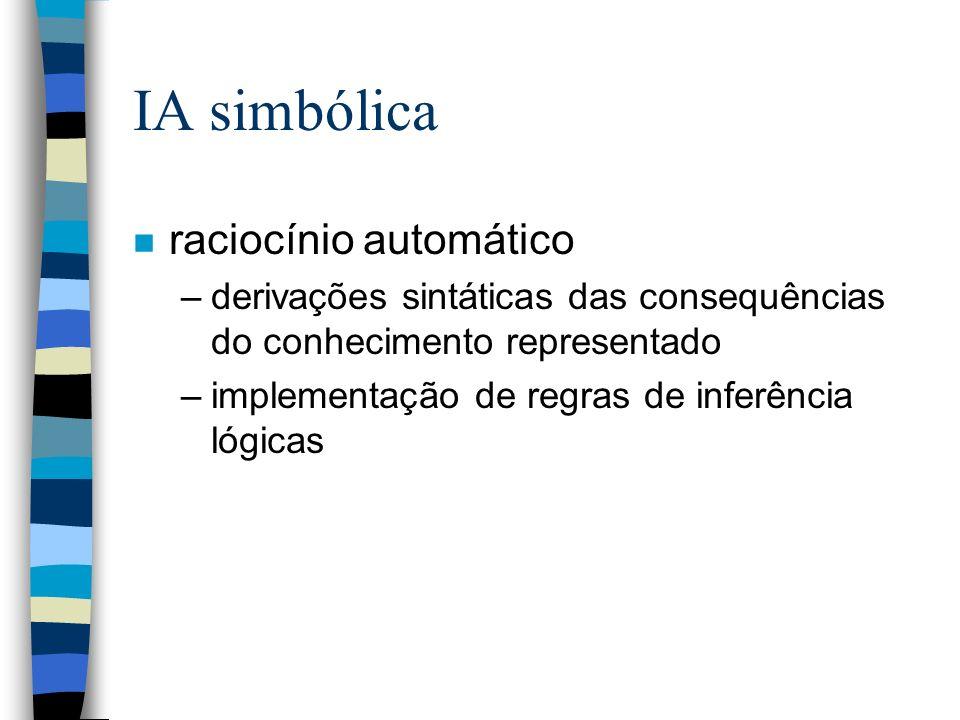 IA simbólica n raciocínio automático –derivações sintáticas das consequências do conhecimento representado –implementação de regras de inferência lógi