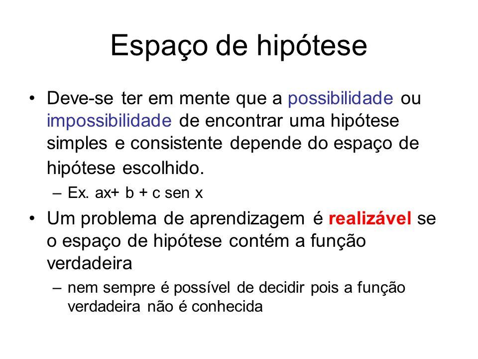 Espaço de hipótese Deve-se ter em mente que a possibilidade ou impossibilidade de encontrar uma hipótese simples e consistente depende do espaço de hi