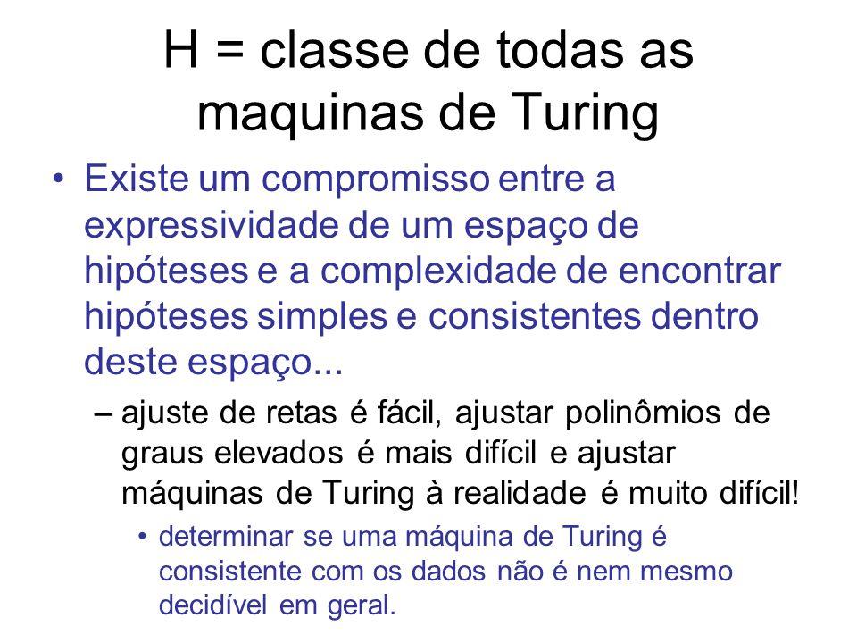 H = classe de todas as maquinas de Turing Existe um compromisso entre a expressividade de um espaço de hipóteses e a complexidade de encontrar hipótes